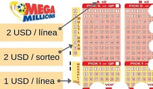 Coste del boleto de Mega Millions